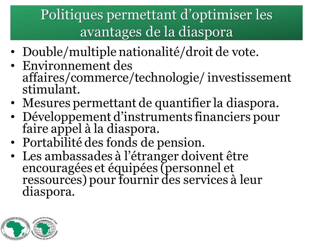 Politiques permettant doptimiser les avantages de la diaspora Double/multiple nationalité/droit de vote.