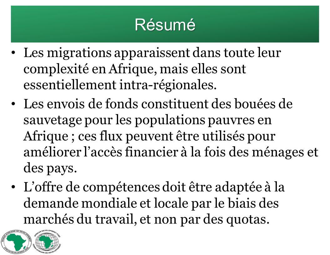 Résumé Les migrations apparaissent dans toute leur complexité en Afrique, mais elles sont essentiellement intra-régionales.