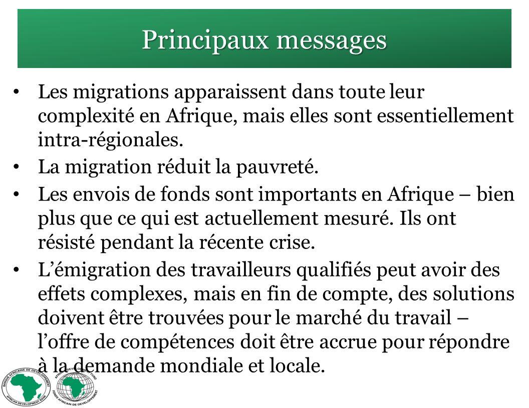 Principaux messages Les migrations apparaissent dans toute leur complexité en Afrique, mais elles sont essentiellement intra-régionales.