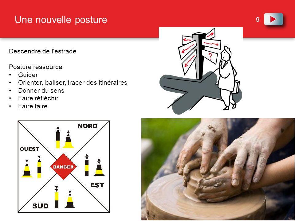 9 Une nouvelle posture Descendre de l'estrade Posture ressource Guider Orienter, baliser, tracer des itinéraires Donner du sens Faire réfléchir Faire