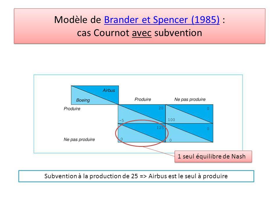 Modèle de Brander et Spencer (1985) : cas Cournot avec subventionBrander et Spencer (1985) Modèle de Brander et Spencer (1985) : cas Cournot avec subv