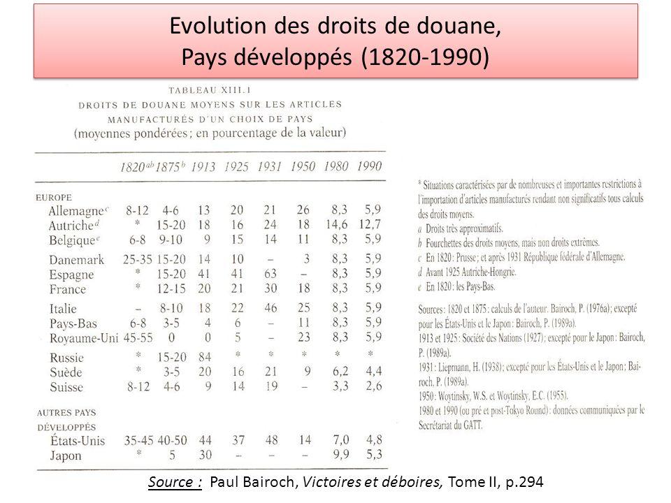 A quelles périodes peut-on parler de protectionnisme en France au XIX e siècle .