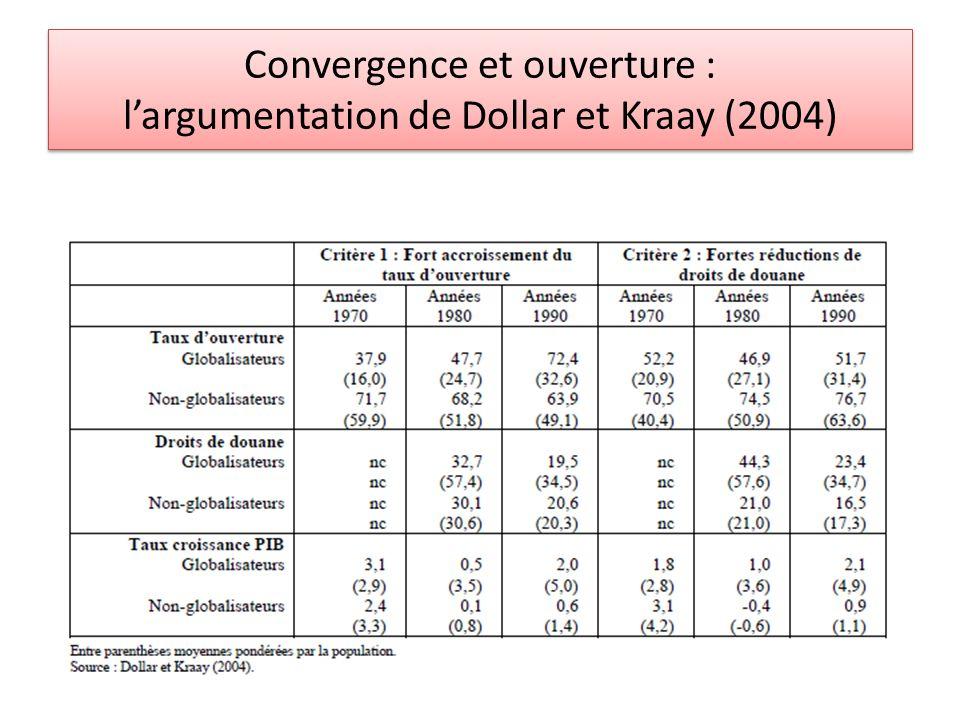 Convergence et ouverture : largumentation de Dollar et Kraay (2004)