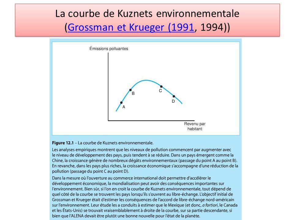 La courbe de Kuznets environnementale (Grossman et Krueger (1991, 1994))Grossman et Krueger (1991 La courbe de Kuznets environnementale (Grossman et K
