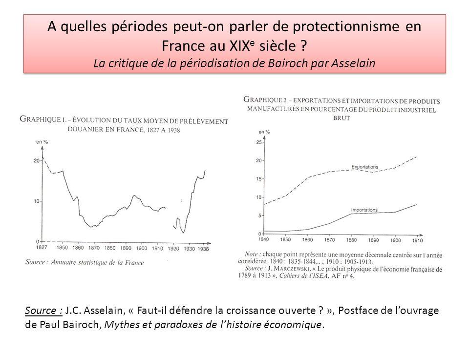 A quelles périodes peut-on parler de protectionnisme en France au XIX e siècle ? La critique de la périodisation de Bairoch par Asselain Source : J.C.