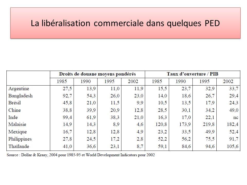 La libéralisation commerciale dans quelques PED