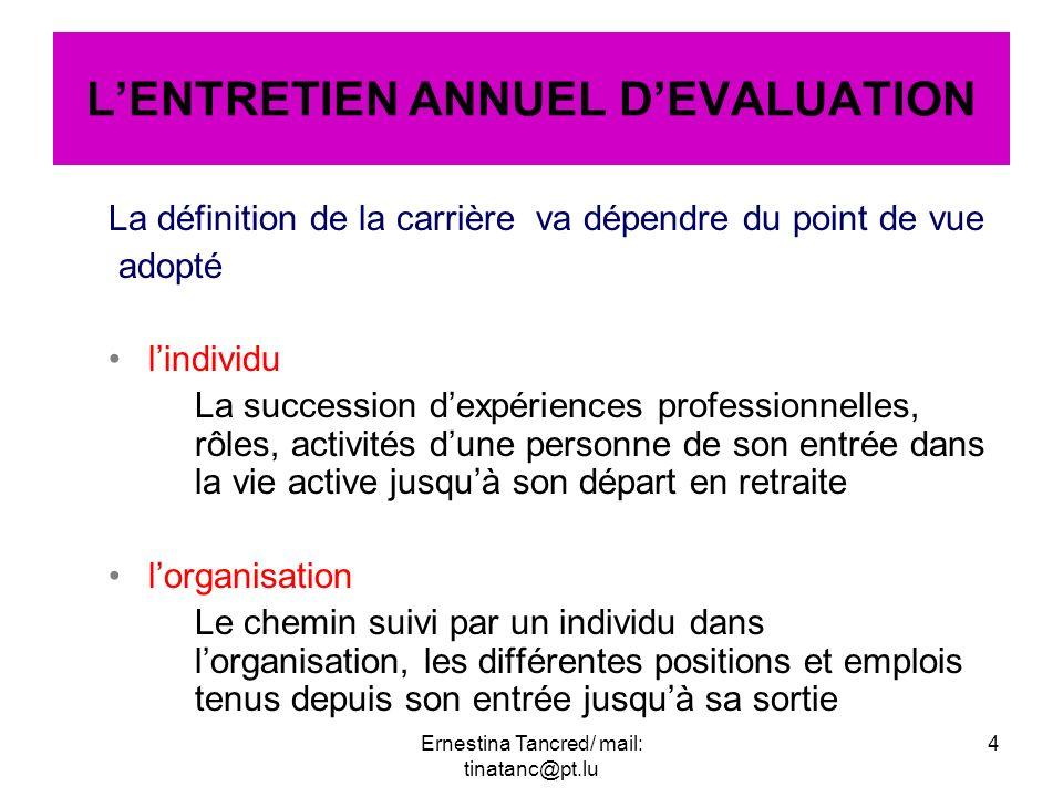 La définition de la carrière va dépendre du point de vue adopté lindividu La succession dexpériences professionnelles, rôles, activités dune personne
