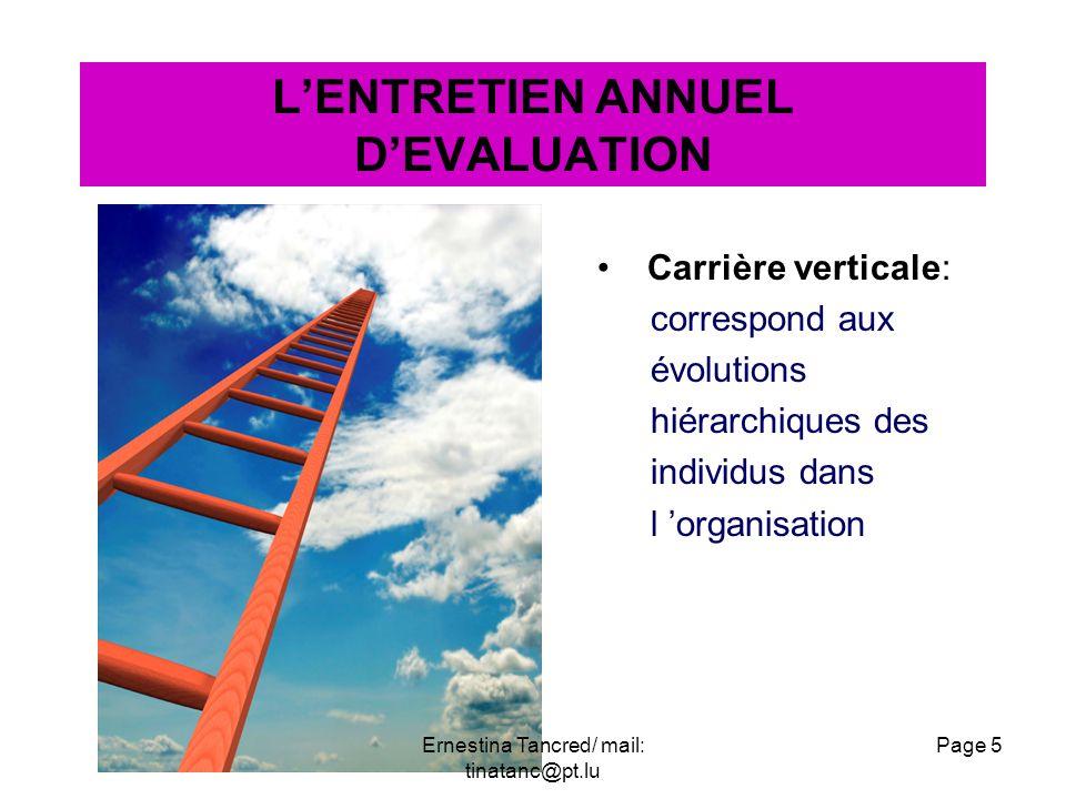 Page 5 Carrière verticale: correspond aux évolutions hiérarchiques des individus dans l organisation LENTRETIEN ANNUEL DEVALUATION Ernestina Tancred/