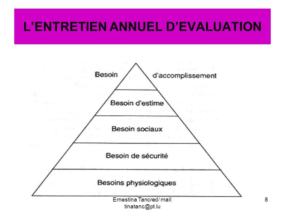 LENTRETIEN ANNUEL DEVALUATION 8Ernestina Tancred/ mail: tinatanc@pt.lu