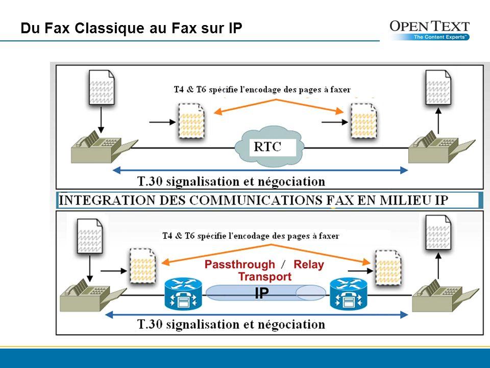 Du Fax Classique au Fax sur IP