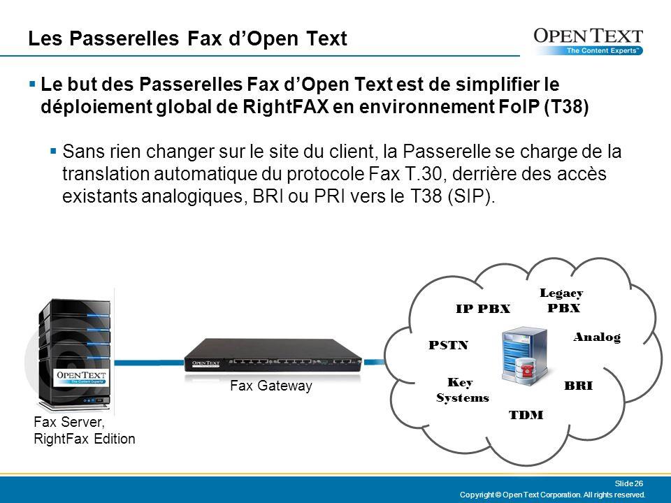 Les Passerelles Fax dOpen Text Le but des Passerelles Fax dOpen Text est de simplifier le déploiement global de RightFAX en environnement FoIP (T38) Sans rien changer sur le site du client, la Passerelle se charge de la translation automatique du protocole Fax T.30, derrière des accès existants analogiques, BRI ou PRI vers le T38 (SIP).