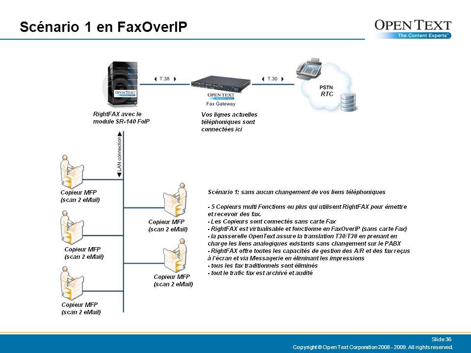Scénario 1 en FaxOverIP Copyright © Open Text Corporation 2008 - 2009.