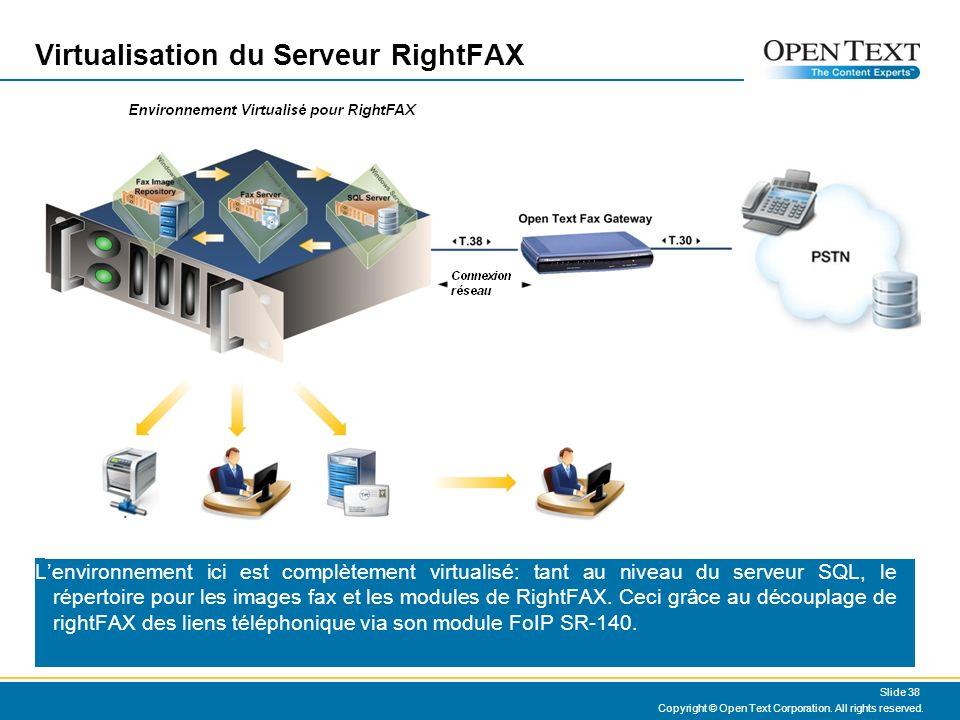 Virtualisation du Serveur RightFAX Lenvironnement ici est complètement virtualisé: tant au niveau du serveur SQL, le répertoire pour les images fax et les modules de RightFAX.