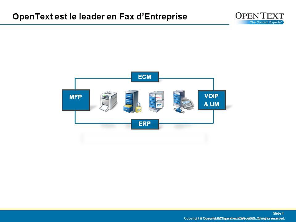 OpenText est le leader en Fax dEntreprise: De fortes intégrations avec: Copyright © Open Text Corporation 2008 - 2009.