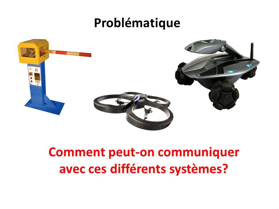 Problématique Comment peut-on communiquer avec ces différents systèmes?