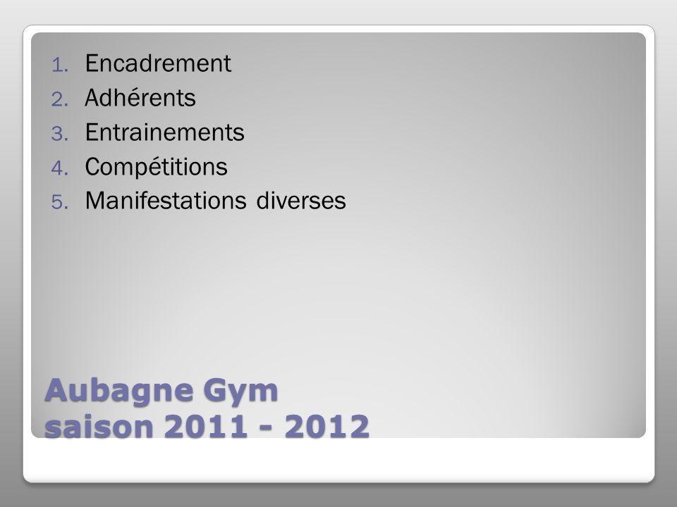 Aubagne Gym saison 2011 - 2012 1. Encadrement 2. Adhérents 3. Entrainements 4. Compétitions 5. Manifestations diverses