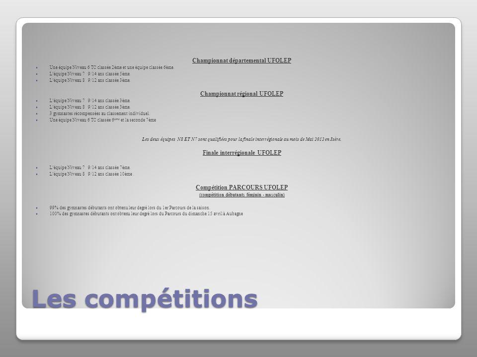 Les compétitions Championnat départemental UFOLEP Une équipe Niveau 6 TC classée 2ème et une équipe classée 6ème. L'équipe Niveau 7 9/14 ans classée 5