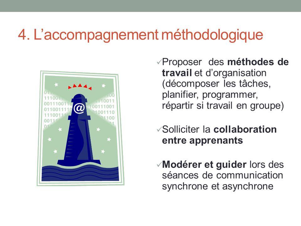 4. Laccompagnement méthodologique Proposer des méthodes de travail et dorganisation (décomposer les tâches, planifier, programmer, répartir si travail