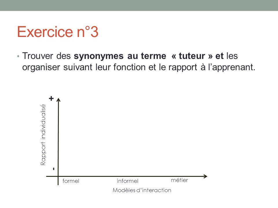 Exercice n°3 Trouver des synonymes au terme « tuteur » et les organiser suivant leur fonction et le rapport à lapprenant. Rapport individualisé - + Mo