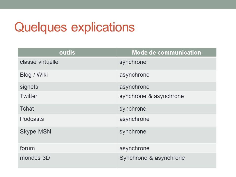 Quelques explications outilsMode de communication classe virtuellesynchrone Blog / Wikiasynchrone signetsasynchrone Twittersynchrone & asynchrone Tcha