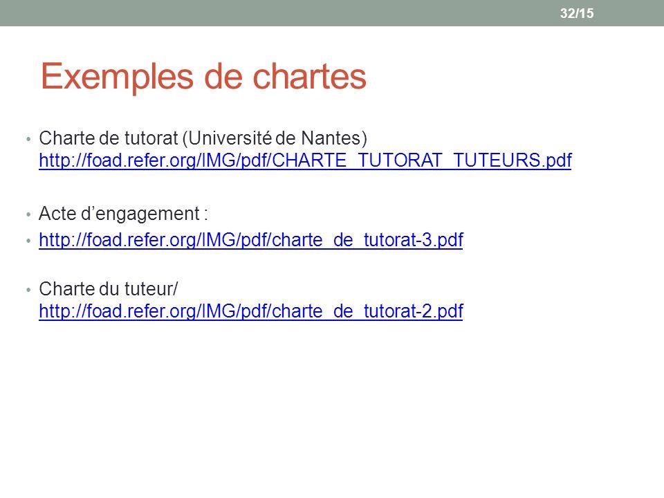 Exemples de chartes Charte de tutorat (Université de Nantes) http://foad.refer.org/IMG/pdf/CHARTE_TUTORAT_TUTEURS.pdf http://foad.refer.org/IMG/pdf/CHARTE_TUTORAT_TUTEURS.pdf Acte dengagement : http://foad.refer.org/IMG/pdf/charte_de_tutorat-3.pdf Charte du tuteur/ http://foad.refer.org/IMG/pdf/charte_de_tutorat-2.pdf http://foad.refer.org/IMG/pdf/charte_de_tutorat-2.pdf 32/15