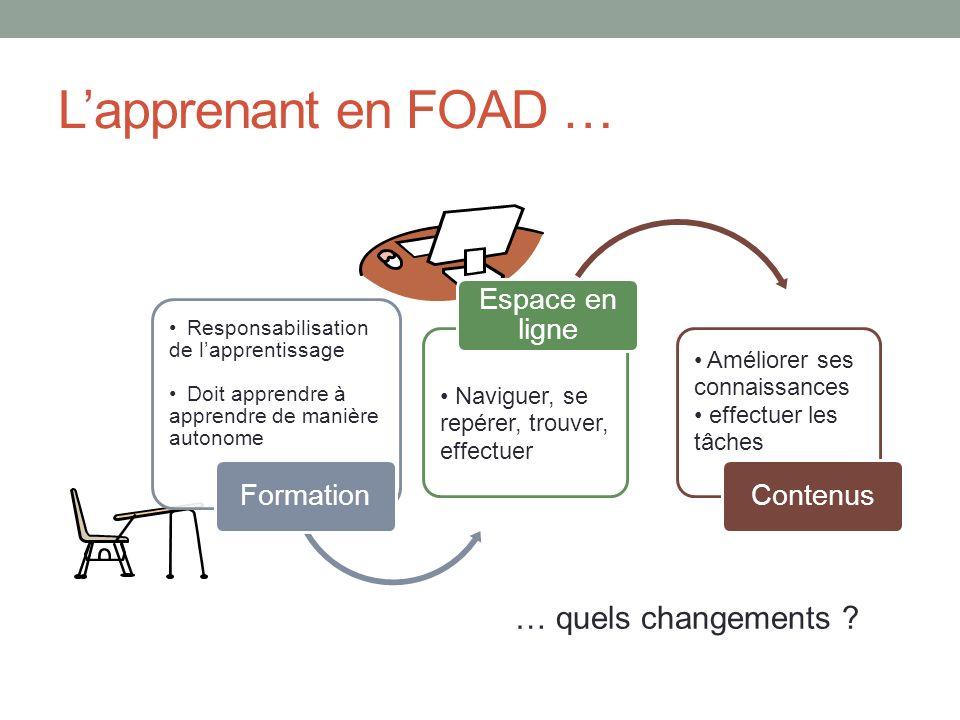 Lapprenant en FOAD … Responsabilisation de lapprentissage Doit apprendre à apprendre de manière autonome Formation Naviguer, se repérer, trouver, effe