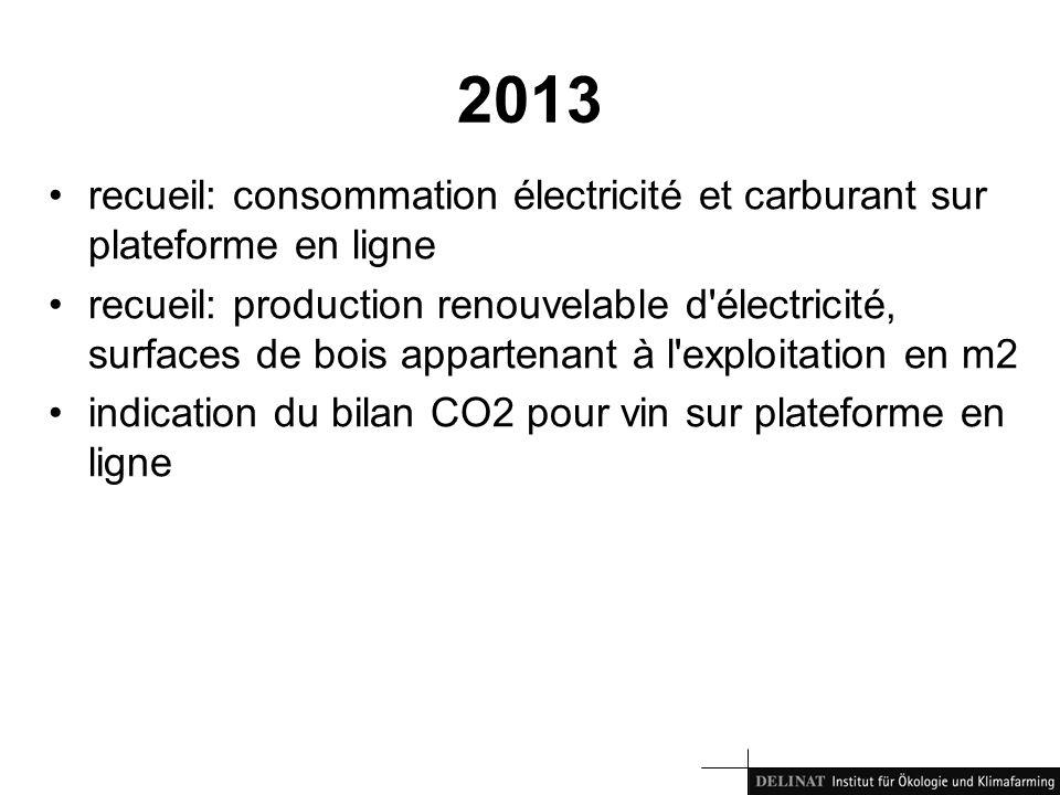 2013 recueil: consommation électricité et carburant sur plateforme en ligne recueil: production renouvelable d électricité, surfaces de bois appartenant à l exploitation en m2 indication du bilan CO2 pour vin sur plateforme en ligne