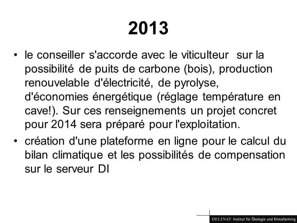 2013 le conseiller s accorde avec le viticulteur sur la possibilité de puits de carbone (bois), production renouvelable d électricité, de pyrolyse, d économies énergétique (réglage température en cave!).