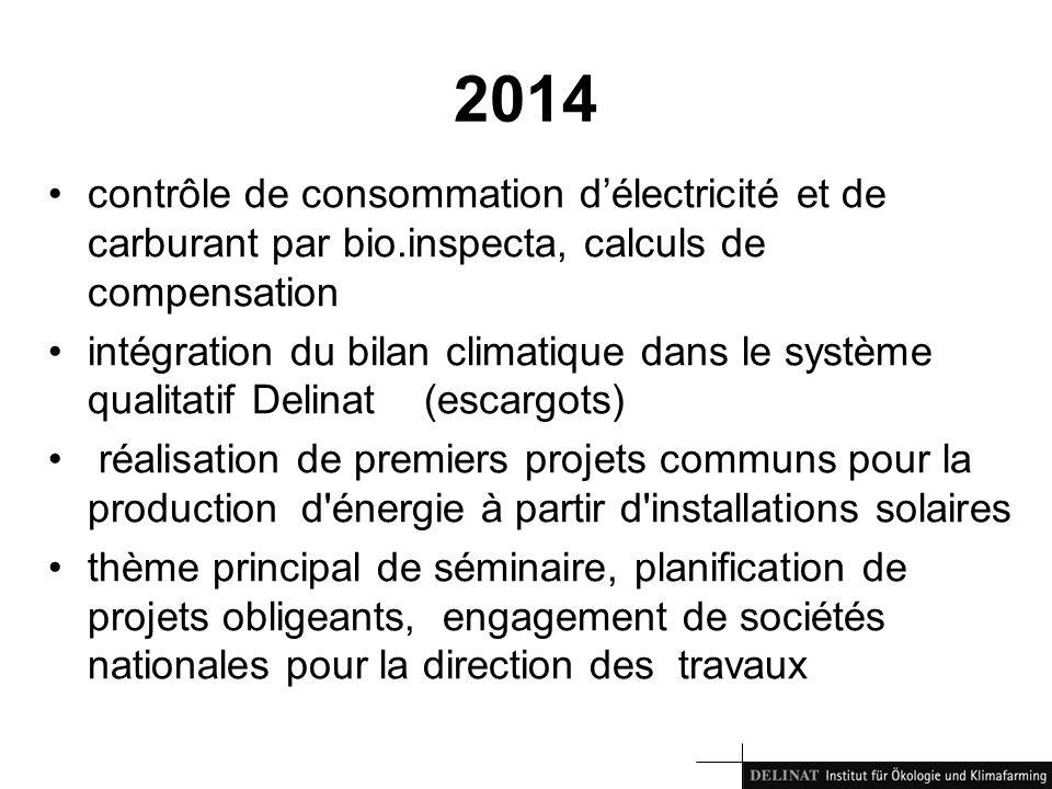 2014 contrôle de consommation délectricité et de carburant par bio.inspecta, calculs de compensation intégration du bilan climatique dans le système q