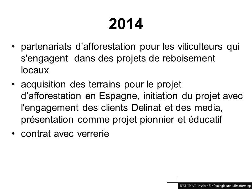 2014 partenariats dafforestation pour les viticulteurs qui s'engagent dans des projets de reboisement locaux acquisition des terrains pour le projet d