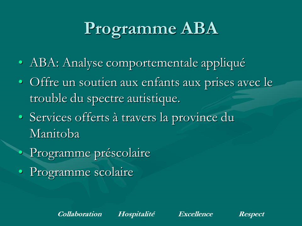 Programme ABA ABA: Analyse comportementale appliquéABA: Analyse comportementale appliqué Offre un soutien aux enfants aux prises avec le trouble du spectre autistique.Offre un soutien aux enfants aux prises avec le trouble du spectre autistique.