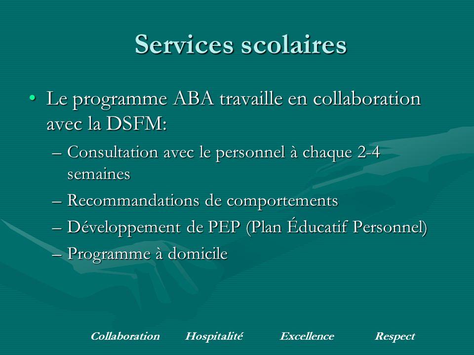 Services scolaires Services scolaires Le programme ABA travaille en collaboration avec la DSFM:Le programme ABA travaille en collaboration avec la DSFM: –Consultation avec le personnel à chaque 2-4 semaines –Recommandations de comportements –Développement de PEP (Plan Éducatif Personnel) –Programme à domicile CollaborationHospitalitéExcellenceRespect