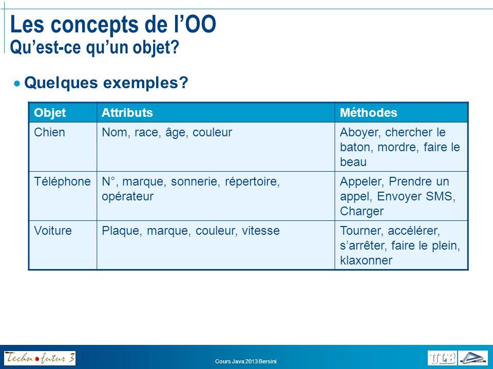 Cours Java 2013 Bersini Exercices Comptes en banque Quelles sont les variables détats caractéristiques dun compte en banque.