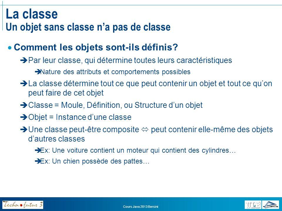 Cours Java 2013 Bersini La classe Un objet sans classe na pas de classe Quelques exemples.