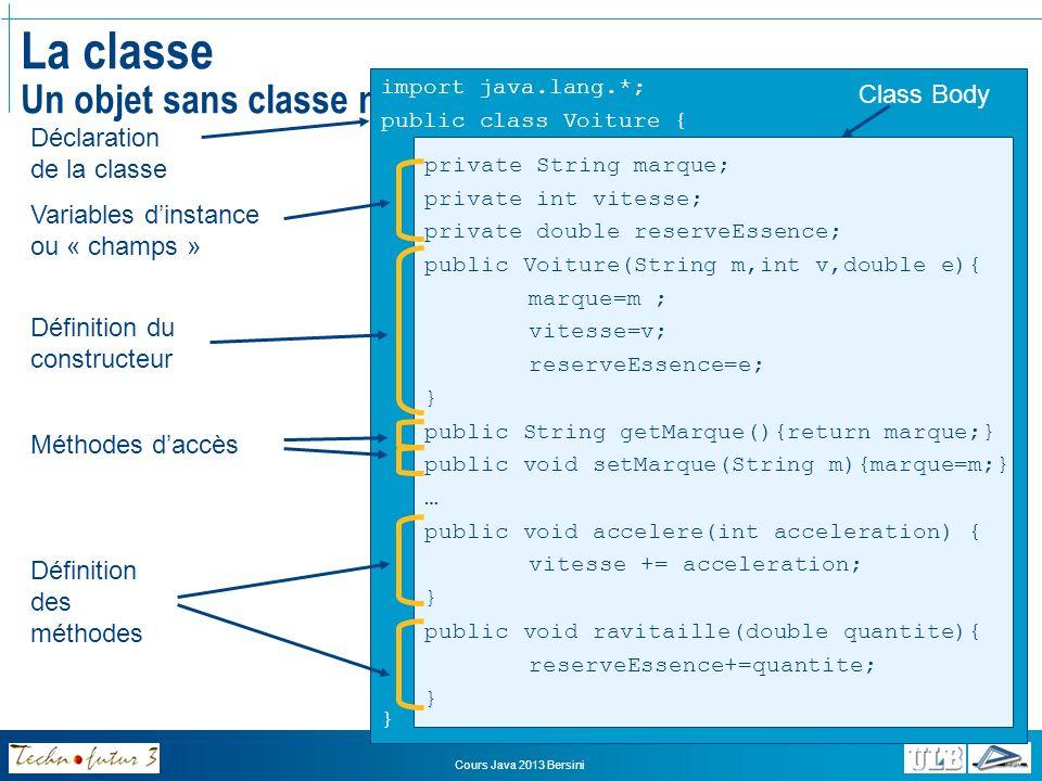 Cours Java 2013 Bersini La classe Déclaration des attributs Les attributs dun objet sont définis par ses variables membres Pour définir les attributs dun objet, il faut donc définir les variables membres de sa classe Les principes suivants gouvernent toutes les variables en Java: Une variable est un endroit de la mémoire à laquelle on a donné un nom de sorte que lon puisse y faire facilement référence dans le programme Une variable a une valeur, correspondant à un certain type La valeur dune variable peut changer au cours de lexécution du programme Une variable Java est conçue pour un type particulier de donnée Une déclaration typique de variable en Java a la forme suivante: int unNombre; String uneChaineDeCaracteres;
