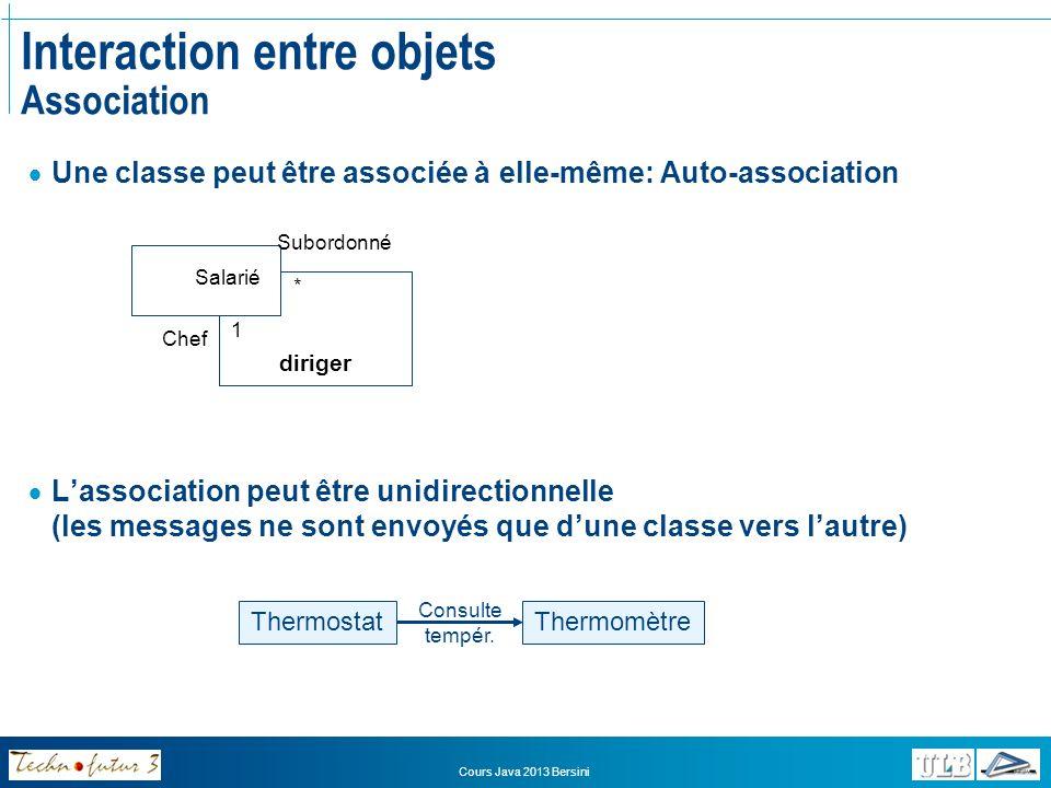 Cours Java 2013 Bersini Modéliser les classes avec des diagrammes UML Diagramme de classes Le but du diagramme de classes est de représenter les classes au sein dun modèle Dans une application OO, les classes possèdent: Des attributs (variables membres) Des méthodes (fonctions membres) Des relations avec dautres classes Cest tout cela que le diagramme de classes représente Lencapsulation est représentée par: - (private), + (public), # (protected) Les attributs sécrivent: -/+/# nomVariable : Type Les méthodes sécrivent: -/+/# nomMethode(Type des arguments) : Type du retour ou « void » Nom Classe Attributs Méthodes()