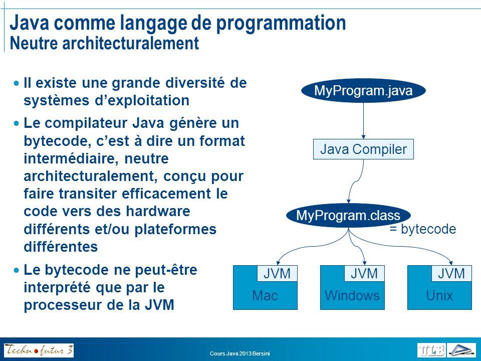 Cours Java 2013 Bersini Java comme langage de programmation Ouvert et distribué Support intégré dInternet La Class URL Communication réseaux TCP et UDP RMI, CORBA, Servlets JINI, le « must » pour construire des applications complexes distribuées…..