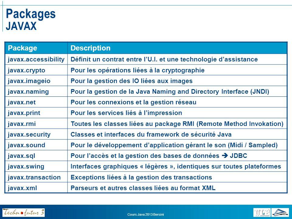Cours Java 2013 Bersini Packages ORG PackageDescription org.ietfFramework pour le développement dapplications avec services de sécurité provenant de mécanismes comme le Kerberos org.omgContient tous les packages liés aux spécifications de lObject Management Group tels que CORBA, IDL et IOP org.w3cContient un parseur DOM pour XML org.xmlContient des parseurs SAX pour XML