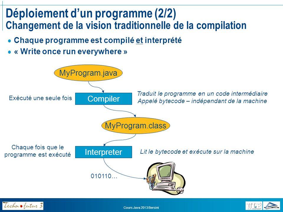 Cours Java 2013 Bersini Les versions de Java SE v/s EE, annexes SDK v/s JRE 1.1 v/s 1.2 et suivantes Télécharger lenvironnement Java et Eclipse