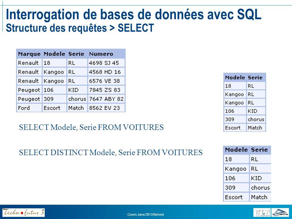 Cours Java 2013 Bersini SELECT * FROM OCCAZ WHERE (Compteur < 100000) SELECT * FROM OCCAZ WHERE (Compteur = 30000) Interrogation de bases de données avec SQL Structure des requêtes > SELECT