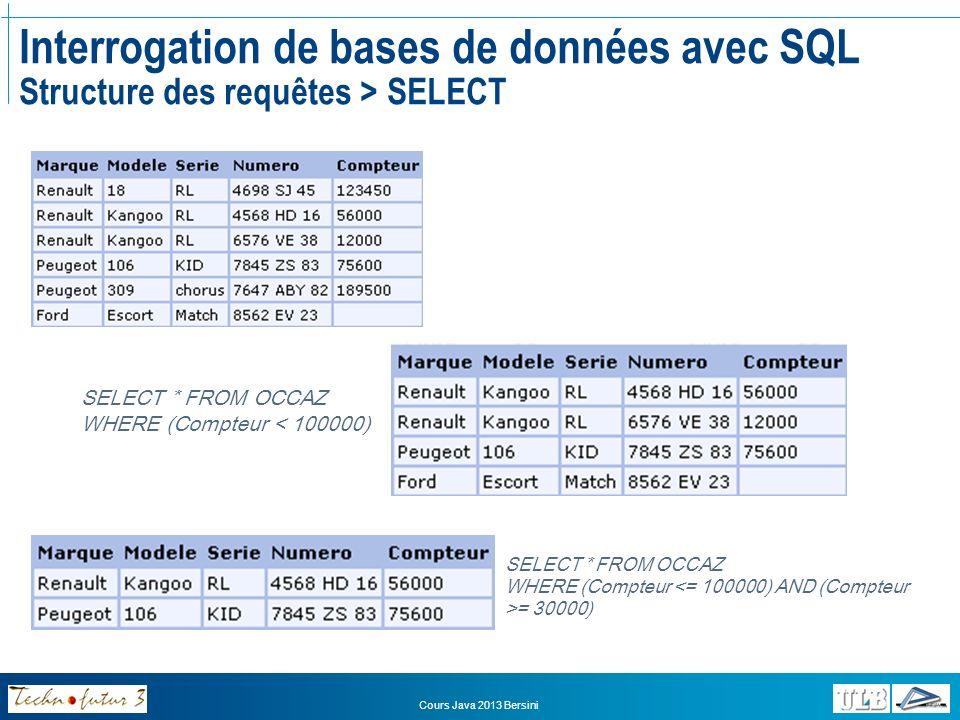 Cours Java 2013 Bersini Interrogation de bases de données avec SQL Structure des requêtes > SELECT Lorsqu un champ n est pas renseigné, le SGBD lui attribue une valeur spéciale que l on note NULL.