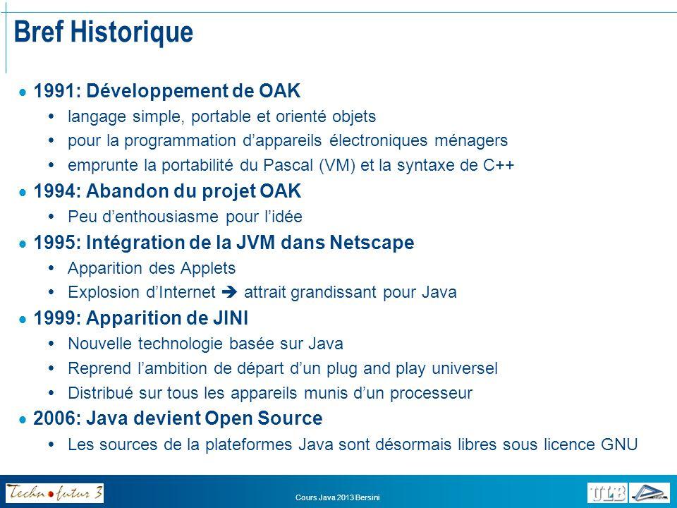 Introduction à Java II. Première application en Java