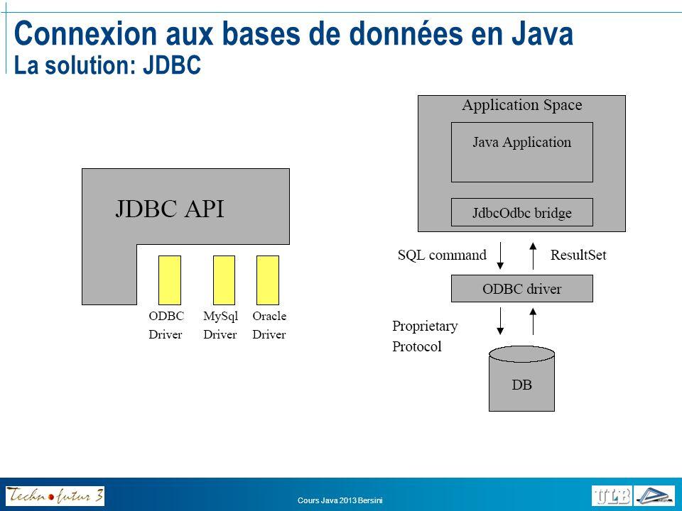 Cours Java 2013 Bersini Connexion aux bases de données en Java La solution: JDBC Base de Données Requêtes Résultats Application Java Pilote JDBC Pilote ODBC