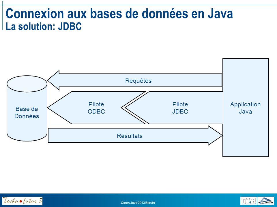 Cours Java 2013 Bersini Connexion aux bases de données en Java Mise en œuvre de JDBC Pour établir une connexion JDBC, quelques lignes de code suffisent: public static final String jdbcdriver = sun.jdbc.odbc.JdbcOdbcDriver ; public static final String database = jdbc:odbc:NomDeLaDataSourceODBC ; private Connection conn; try{ Class.forName(jdbcdriver); conn = DriverManager.getConnection(database); } catch(Exception e) { e.printStackTrace(); } Pour envoyer des requêtes à la BD une fois la connexion établie, il faut créer un « Statement »; Statement stmt = conn.createStatement();