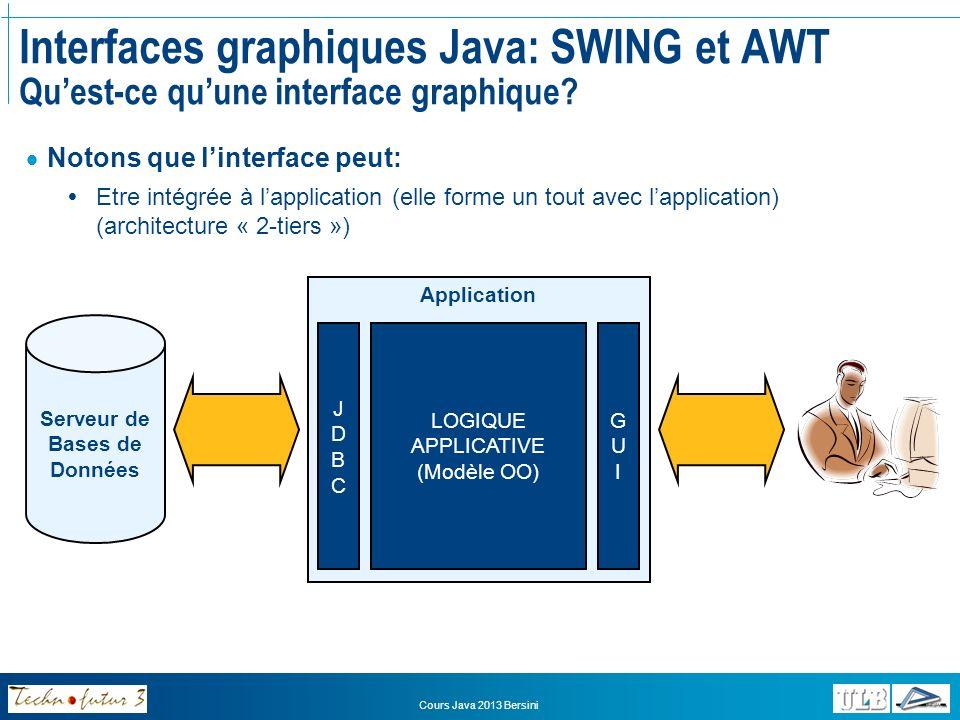 Cours Java 2013 Bersini Interfaces graphiques Java: SWING et AWT Quest-ce quune interface graphique.