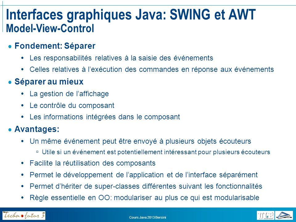 Cours Java 2013 Bersini Interfaces graphiques Java: SWING et AWT Affichage (SWING) SWING offre trois types déléments graphiques Les « Components » (composants ou contenus) Les « Containers » (contenants, qui sont eux-mêmes des composants) Les « LayoutManagers » Les « Components » Constituent différents éléments de laffichage (boutons, barres de menus, etc.) Ex: JButton, JLabel, JTextArea, JCheckbox, etc.