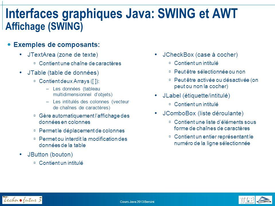 Cours Java 2013 Bersini Interfaces graphiques Java: SWING et AWT Affichage (SWING) Exemples de conteneurs JFrame Composant du plus haut niveau La fenêtre dune application est une instance de cette classe Le Frame contient les différents composants graphiques de lapplication Ne peut être intégré dans un autre conteneur Peut contenir une barre de menu (JMenuBar) JPanel Peut être lui-même intégré dans un autre conteneur (par ex.
