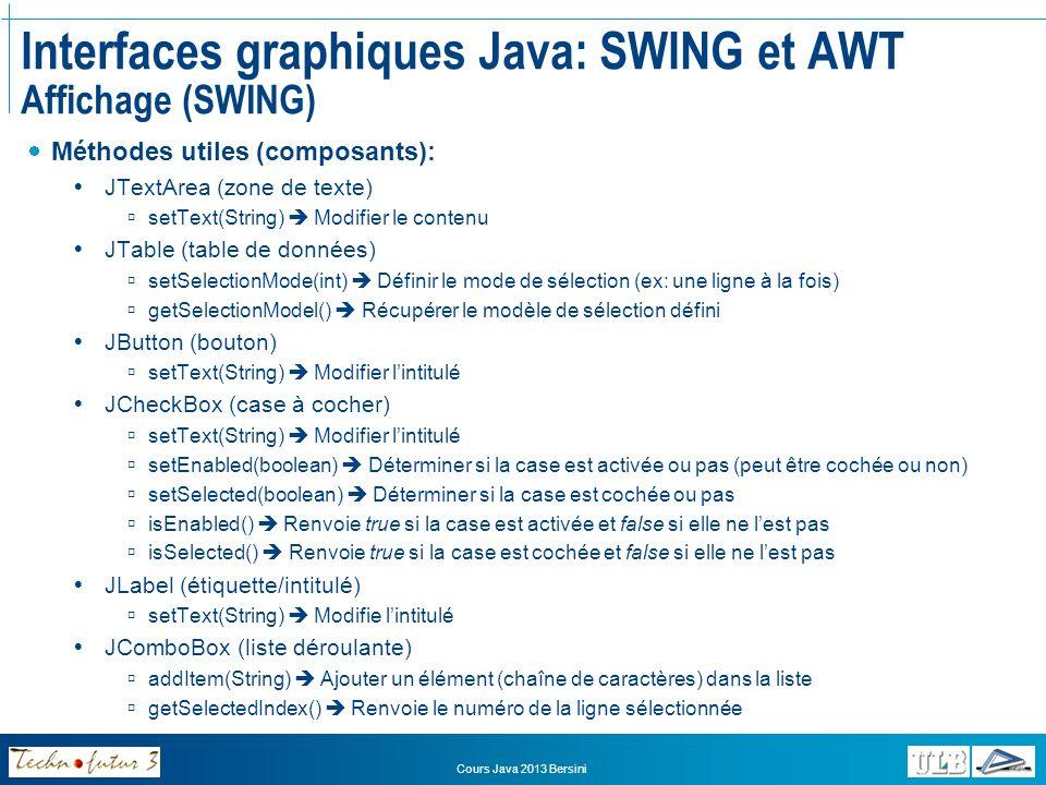Cours Java 2013 Bersini Interfaces graphiques Java: SWING et AWT Affichage (SWING) Méthodes utiles (conteneurs) JFrame setSize(int width, int height) Fixe les dimensions de la fenêtre setTitle(String titre) Définit le titre de la fenêtre setJMenuBar(JMenuBar) Installe la barre de menu add(Component c) Intègre le composant indiqué setVisible(true) Fait apparaître la fenêtre à lécran JPanel setLayout(new BorderLayout()) Divise le conteneur en 5 zones: N, S, E, W, C et permet dajouter un composant différent dans chaque zone (il nest pas obligatoire dutiliser les 5 zones) add(Component c, North ) Ajoute le composant « c » au « Nord » setLayout(new GridLayout(x,y)) Divise le conteneur en x lignes et y colonnes Les composants ajoutés viennent remplir la grille de gauche à droite et de ht en bas add(Component c) Ajoute le composant « c » dans la première case disponible JScrollPane setViewportView(Component c) Affiche le composant/conteneur indiqué NORTH WESTCENTEREAST SOUTH