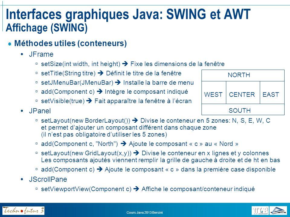 Cours Java 2013 Bersini Interfaces graphiques Java: SWING et AWT Affichage (SWING) Méthodes utiles (menus) JMenuBar add(JMenu) Ajoute un menu dans la barre (de gauche à droite) JMenu add(JMenuItem) Ajoute un élément dans le menu (de haut en bas) addSeparator() Ajoute une ligne de séparation dans le menu JMenuItem setText(String) Modifie lintitulé de lélément du menu