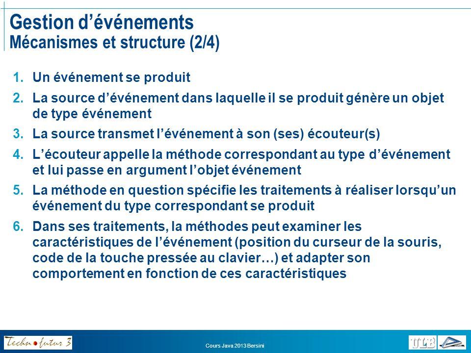 Cours Java 2013 Bersini Gestion dévénements Mécanismes et structure (3/4) Evénements ActionEvent, AdjustmentEvent, ComponentEvent, ContainerEvent, FocusEvent, ItemEvent, KeyEvent, MouseEvent, TextEvent, WindowEvent Les Interfaces Ecouteurs ActionListener, AdjustmentListener, ComponentListener, ContainerListener, FocusListener, ItemListener, KeyListener, MouseListener, MouseMotionListener, WindowListener Les Adapteurs correspondants ActionAdapter, WindowAdapter, KeyAdapter, MouseAdapter, etc.
